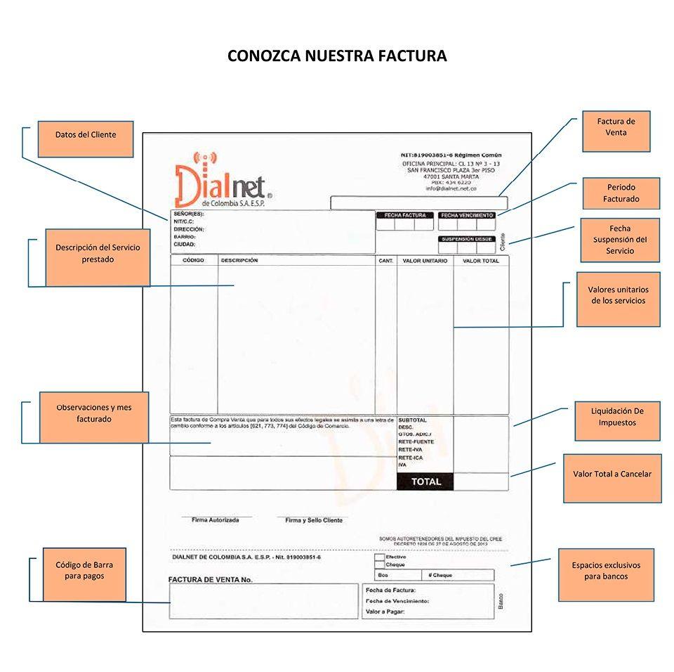 https://dialnet.net/wp-content/uploads/2019/11/Conozca-la-factura-de-Dialnet-1920-compressor.jpg